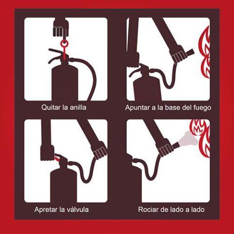 Cómo usar un extintor portátil